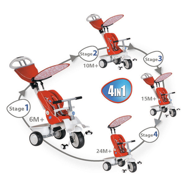 1910500_Велосипед_Smart_Trike_RECLINER_Stroller_red_1_enl